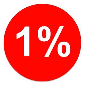 RECORDI QUE EL 2016 NO HA D'APLICAR LA RETENCIÓ DE L'1% A DETERMINATS EMPRESARIS QUE TRIBUTAVEN EN MÒDULS